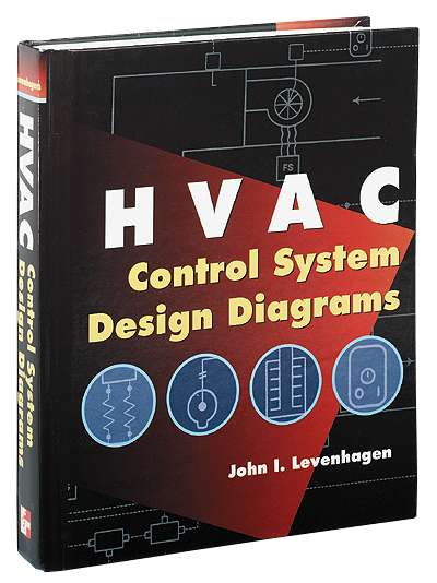 hvac control system design diagrams from cole parmerhvac  control system design diagrams  click to enlarge