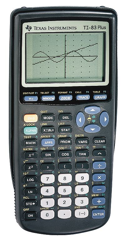 Online Graphing Calculator Ti 83