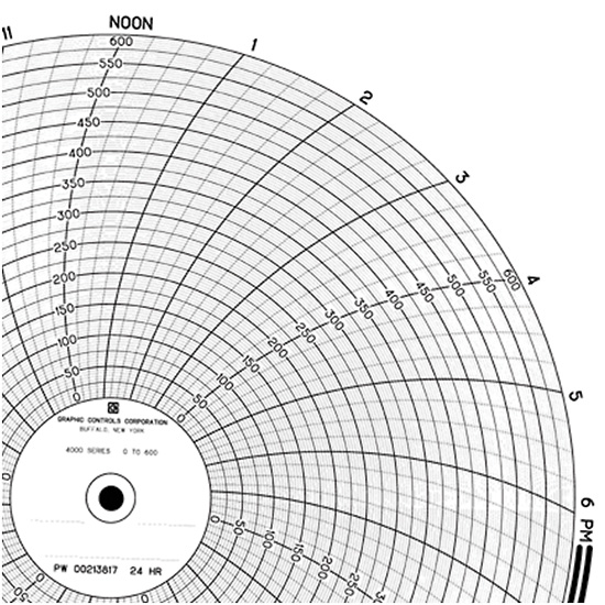 partlow 10 inch chart paper 00213817 24 hour 0 to 600