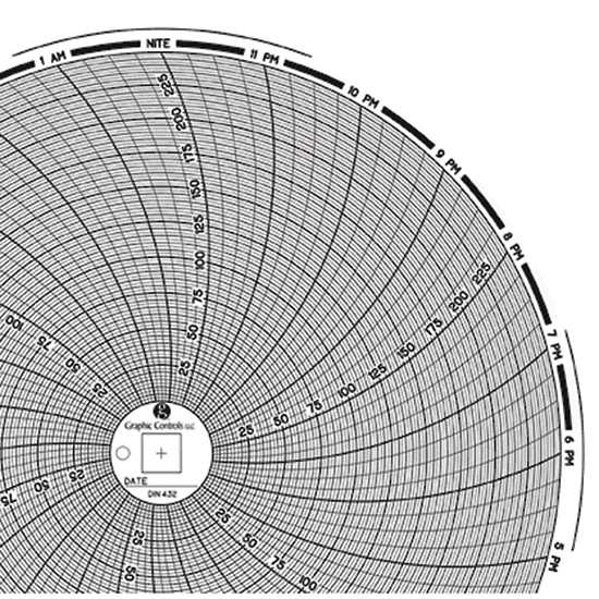 Chart Paper for 8 Circular Recorders 24 hour 0 to 250F C 60 pk from ...