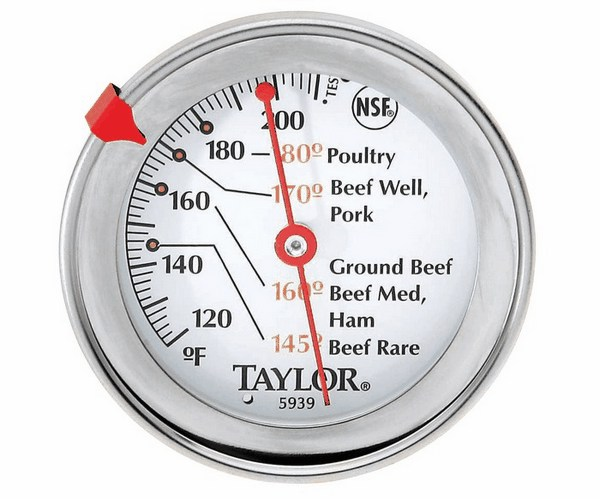 Meat thermometer temperatures