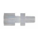 save up to 20% on select compression fittings