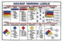 WZ-06558-90 Haz-Mat warning labels poster