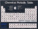 WZ-15145-00 Chemical Periodic Table of Elements-Small