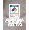 Representative photo only NFPA Notice Hazard Rating Sign Kit 14 X 10 aluminum