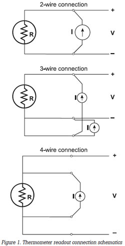 How to calite an RTD or Platinum Resistance Thermometer ...  Wire Fluke Calitor Wiring Diagram on