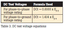 DC test voltage equations