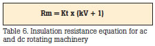 Insulation resistance equation