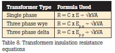 Insulation resistance equations